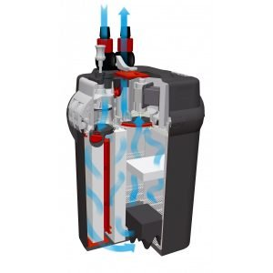 Aquarium Canister Filter System